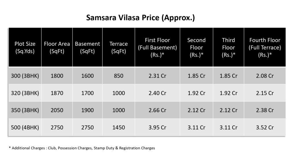 Price List Samsara Vilasa